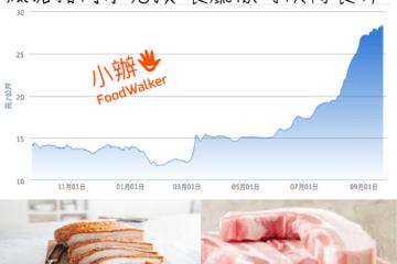 Pork price